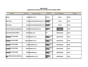 Dependencias Contrataciones celebradas del 01 de Enero al 31 de Marzo de 2016