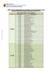 DIA 26 DE JUNIO DE 2012 (MARTES) Hora Fecha de Nacimiento Nombre del Aspirante