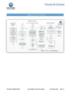 Diagrama del Proceso de Compras