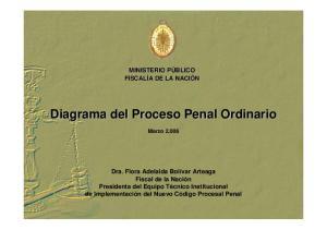 Diagrama del Proceso Penal Ordinario