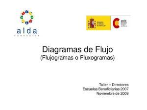 Diagramas de Flujo (Flujogramas o Fluxogramas) Taller Directores Escuelas Beneficiarias 2007 Noviembre de 2009