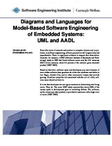 Diagrams and Languages for Model-Based Software Engineering of Embedded Systems: UML and AADL