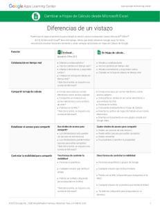 Diferencias de un vistazo
