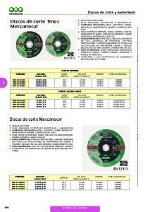 Discos de corte finos Meccanocar