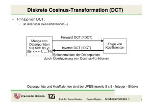 Diskrete Cosinus-Transformation (DCT)