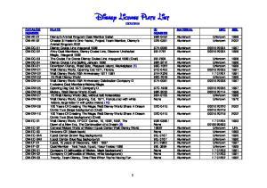 Disney License Plate List