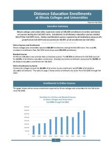 Distance Education Enrollments