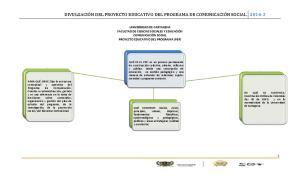 DIVULGACIÓN DEL PROYECTO EDUCATIVO DEL PROGRAMA DE COMUNICACIÓN SOCIAL