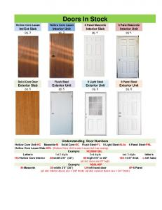 Doors In Stock. 6 Panel Masonite Interior Unit pg. 3 pg. 3 pg. 4 pg 4. 6 Panel Steel Exterior Unit pg. 5 pg. 5 pg. 6 pg. 6