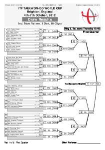 Draw Results Ind. Male Pattern, 1 Dan, 18-35yrs
