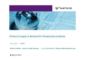 Drivers of supply & demand for infrastructure products