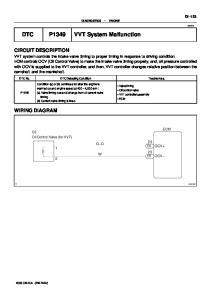 DTC P1349 VVT System Malfunction