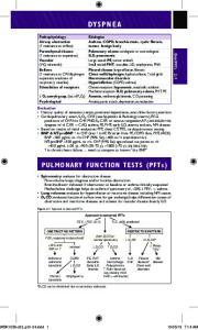 DYSPNEA. Asthma, COPD, bronchiectasis, cystic fibrosis, Parenchymal disease Pulmonary edema: cardiogenic or noncardiogenic ILD