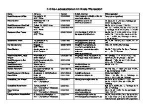 E-Bike-Ladestationen im Kreis Warendorf