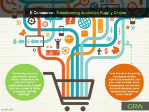 E-Commerce - Transforming Australian Supply Chains