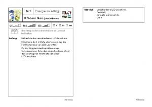 E6.1 Energie im Alltag. LED-Leuchten (Leuchtdiode) verschiedene LED-Leuchten, Textblatt, zerlegte LED-Leuchte, Lupe