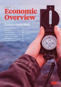 Economic Overview. Course correction