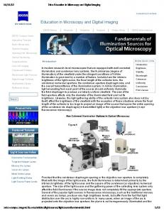 Education in Microscopy and Digital Imaging