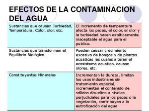 EFECTOS DE LA CONTAMINACION DEL AGUA