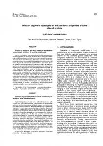 Effect of degree of hydrolysis on the functional properties. oilseed proteins