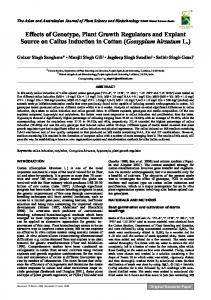 Effects of Genotype, Plant Growth Regulators and Explant Source on Callus Induction in Cotton (Gossypium hirsutum L.)