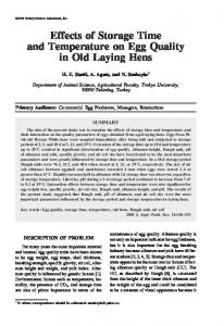 Effects of Storage Time and Temperature on Egg Quality in Old Laying Hens
