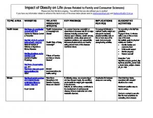 EFFORTS SUGGESTED ACTIVITIES FOR FCS. Health Issues. Stress. Health Consequences of Overweight and Obesity