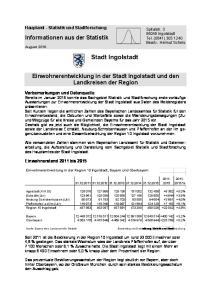Einwohnerentwicklung in der Stadt Ingolstadt und den Landkreisen der Region