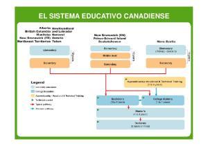 EL SISTEMA EDUCATIVO CANADIENSE