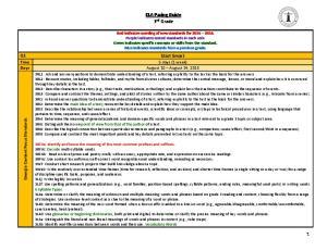 ELA Pacing Guide 3 rd Grade