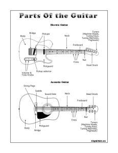 Electric Guitar. Acoustic Guitar. 11guitars.ca