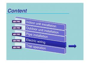 Electric Wiring. Outdoor unit CCM. Indoor unit. (1) Address code setting