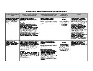 ELEMENTOS DEL MARCO LEGAL QUE CONTRIBUYEN CON EL RETC. Requisitos del Instrumento Legal que contribuyen con el RETC