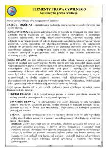 ELEMENTY PRAWA CYWILNEGO Systematyka prawa cywilnego