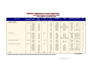EMISORES Y EMISIONES DE VALORES REGISTRADAS