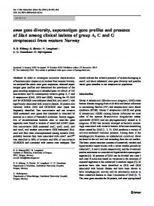 emm gene diversity, superantigen gene profiles and presence of SlaA among clinical isolates of group A, C and G streptococci from western Norway