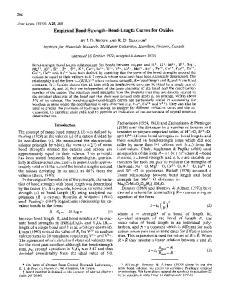 Empirical Bond-Strength-Bond-Length Curves for Oxides