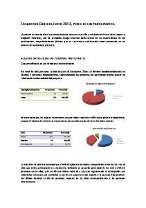 ENCUENTRO CONECTA JOVEN 2012, PERFIL DE LOS PARTICIPANTES