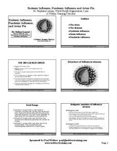 Endemic Influenza, Pandemic Influenza, and Avian Flu