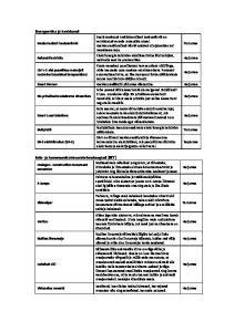Energeetika ja keskkond. Info- ja kommunikatsioonitehnoloogiad (IKT)