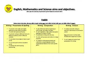 English, Mathematics and Science aims and objectives. Built upon the statutory requirements of the National Curriculum 2014