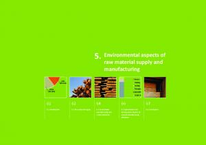 Environmental aspects of raw material supply and manufacturing