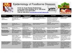 Epidemiology of Foodborne Diseases