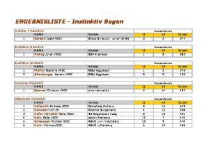 ERGEBNISLISTE - Instinktiv Bogen