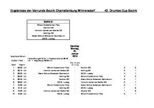 Ergebnisse der Vorrunde Bezirk Charlottenburg-Wilmersdorf 42. Drumbo-Cup Bezirk