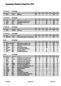 Ergebnisse Hainich Grand Prix 2016