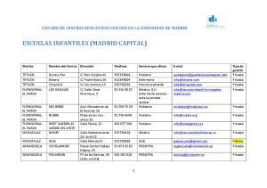 ESCUELAS INFANTILES (MADRID CAPITAL)