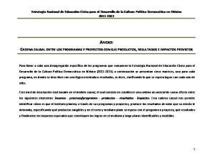 Estrategia Nacional de Educación Cívica para el Desarrollo de la Cultura Política Democrática en México ANEXO:
