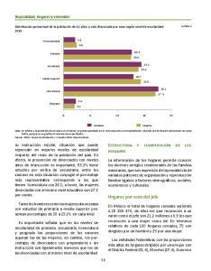 Estructura y composición de los hogares