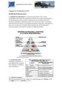 Estudio de la dieta personal